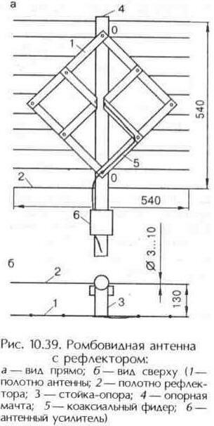 Простая логопериодическая антенна