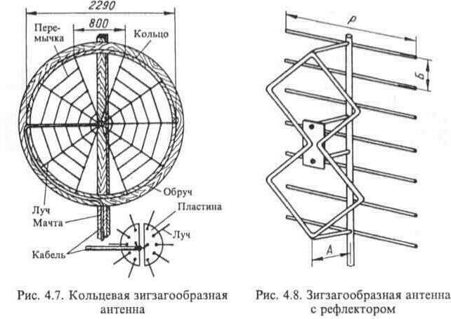 Как сшить чехол на аппарат илизарова 95